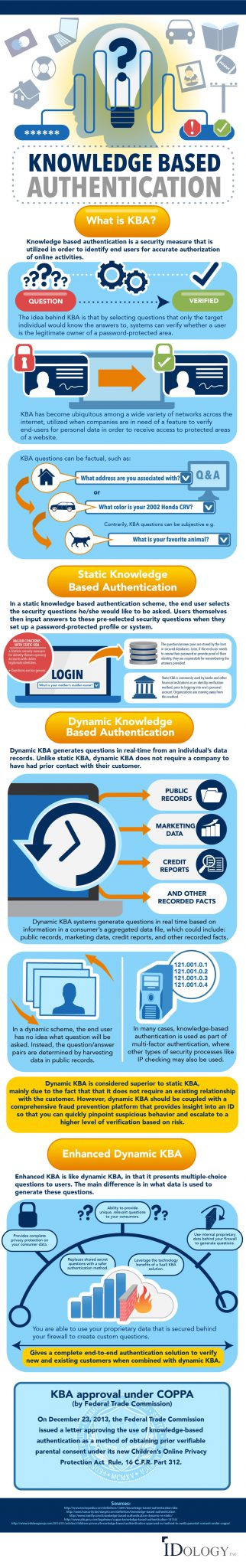 Knowledge Based Authentication: The Difference between