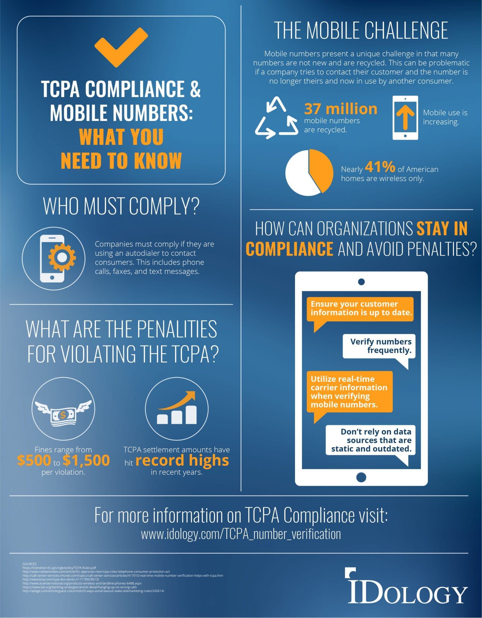 The Telephone Consumer Protection Act TCPA Was Passed In 1991 An Effort To Reduce Amount Of Unwanted Telemarketing Calls Consumers