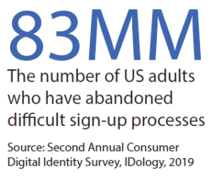 83MM - The number of US adults who have abandoned difficult sign-up processes
