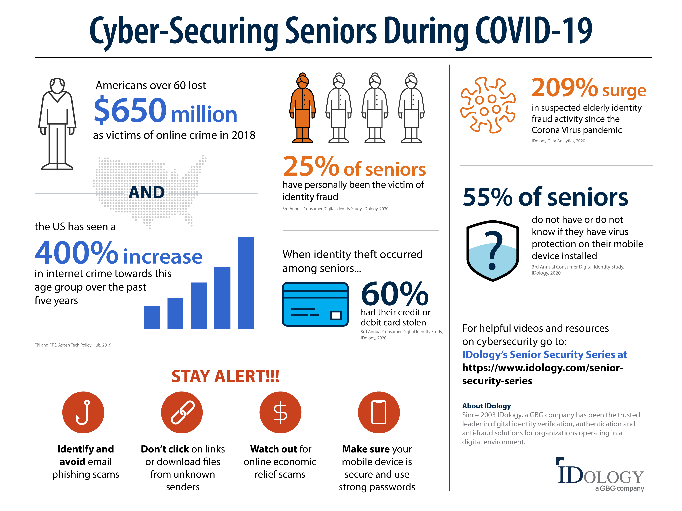 Infographic explaining cybersecurity statistics and tips for seniors during COVID-19